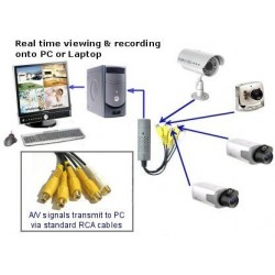 Easy Cap USB 4 -Placa captura video